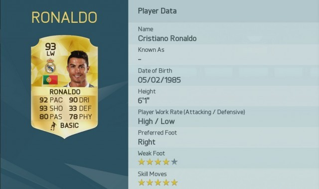 Cristiano Ronaldo is one of the Top 10 FIFA 16 Player Ratings