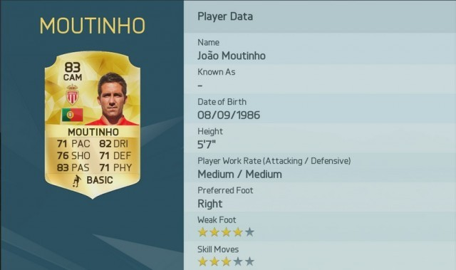 Joao Moutinho is one of the Top 10 Ligue 1 Players in FIFA 16