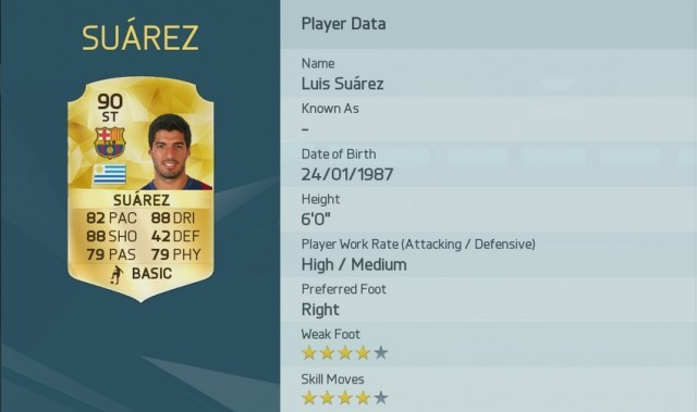 Luis Suarez is one of the Top 10 FIFA 16 Player Ratings
