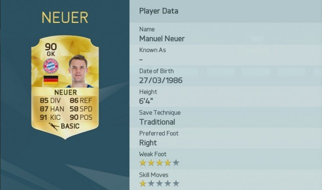 Manuel Neuer is one of the Top 10 FIFA 16 Player Ratings
