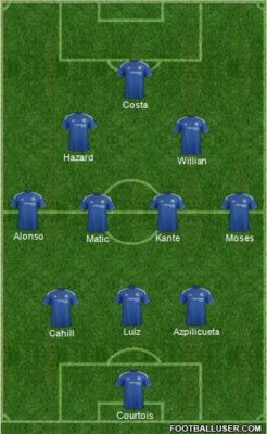 This is the Chelsea line-up that will defeat Southampton!