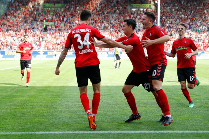 SC Freiburg Players Salaries 2020