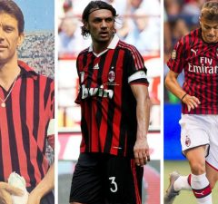 Top 10 famous players whose sons play football