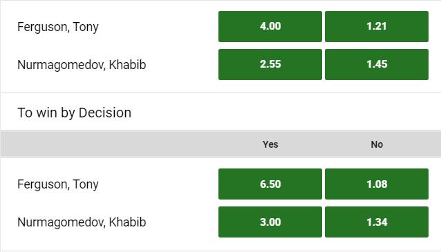 Khabib Nurmagomedov vs Tony Ferguson: Betting Odds