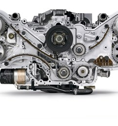 a horizontally opposed masterpiece that will soon fall victim to this recent industry trend the 3 6 liter 6 cylinder boxer engine is on it s way out  [ 1444 x 1132 Pixel ]