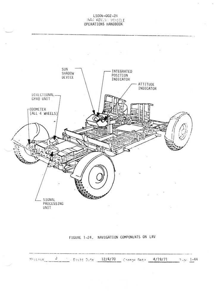 The Official NASA Lunar Rover Operations Handbook