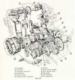 honda cb750 the absolutely essential free buying guide mix honda cb750 engine cutaway ohc 750 engine diagram  [ 971 x 1024 Pixel ]
