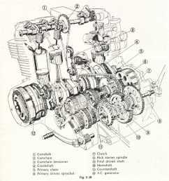 honda cb750 engine cutaway [ 971 x 1024 Pixel ]