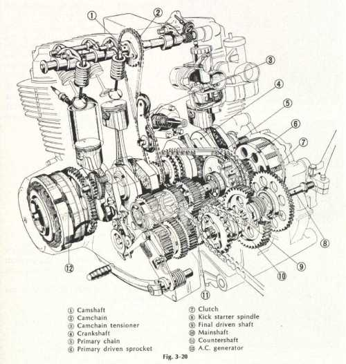 small resolution of honda cb750 the absolutely essential free buying guide honda motorcycle parts 1976 cb550k a camshaft crankshaft diagram