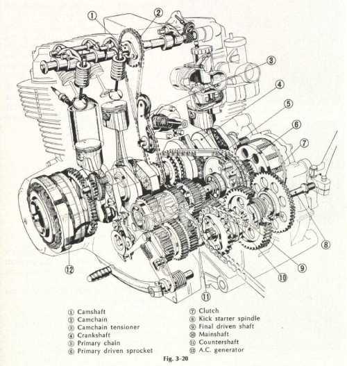 small resolution of honda cb750 engine cutaway