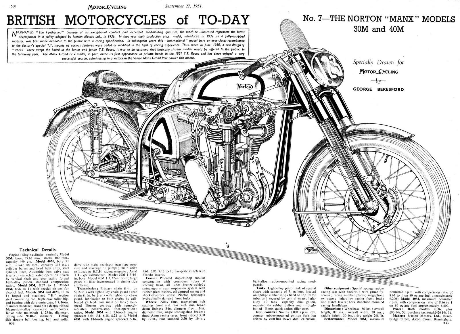 Norton Atlas Wiring Diagram Electrical Diagrams Racing Motorcycle 1966 Free Download Ingersoll Rand