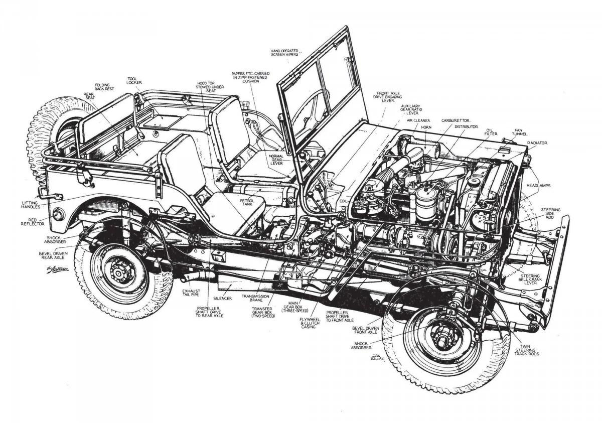 Willys Jeep Cutaway