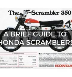 a brief 1600x939 a brief guide to honda scramblers [ 1600 x 939 Pixel ]