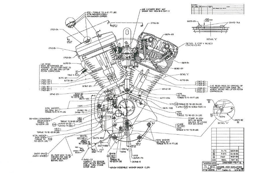 Bestseller: Harley Twin Cam Engine Diagram