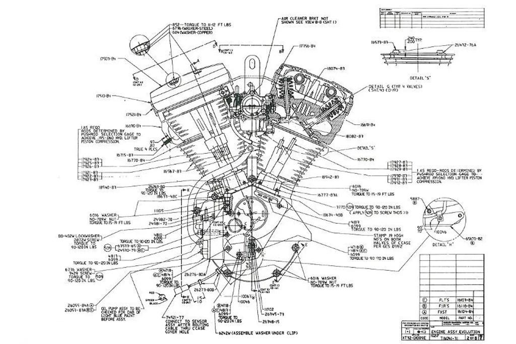 shovelhead engine diagram head for cutting hair harley-davidson big twins – the evolution