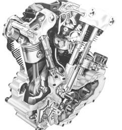 harley davidson knucklehead engine diagram [ 1004 x 1131 Pixel ]