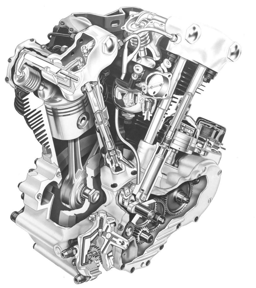 hight resolution of harley davidson knucklehead engine diagram