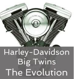 harley 1340 evolution engine diagram [ 1600 x 889 Pixel ]