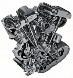 shovelhead engine diagram wiring diagram toolbox harley davidson big twins the shovelhead harley davidson shovelhead engine [ 1102 x 827 Pixel ]