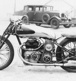laverda 1000 motorcycle engine diagram [ 1600 x 1041 Pixel ]