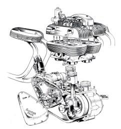 ariel square four engine cutaway [ 2724 x 1600 Pixel ]