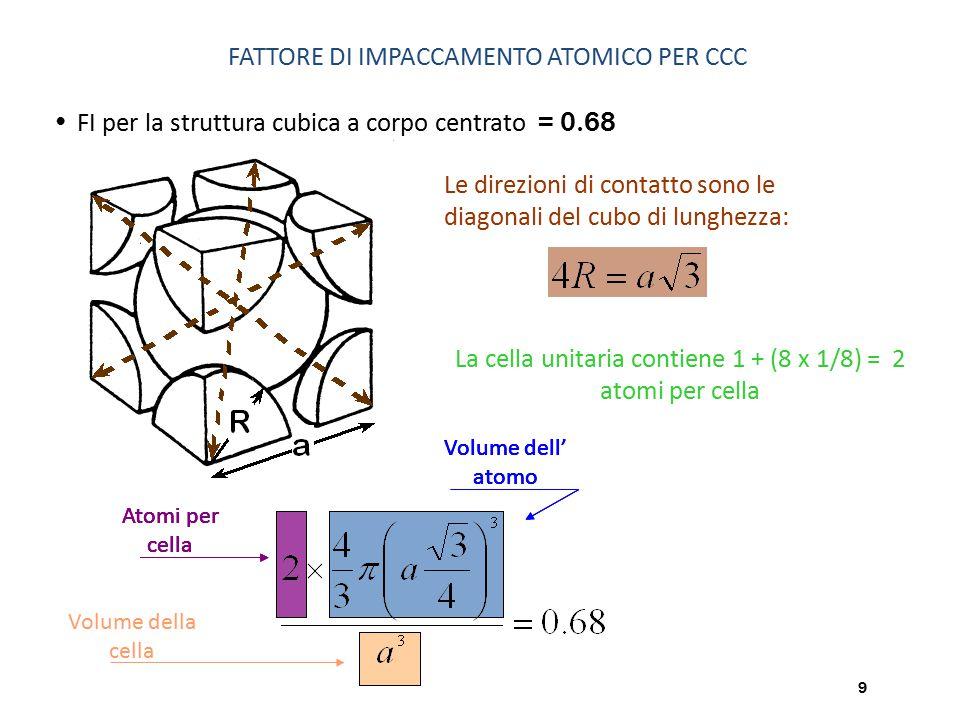 Metallurgia Fisica