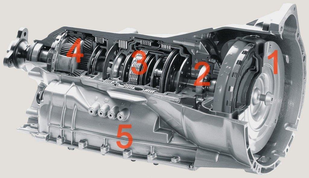 Cambio automatico 6HP19