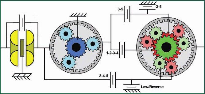 Schema principio Lepelletier
