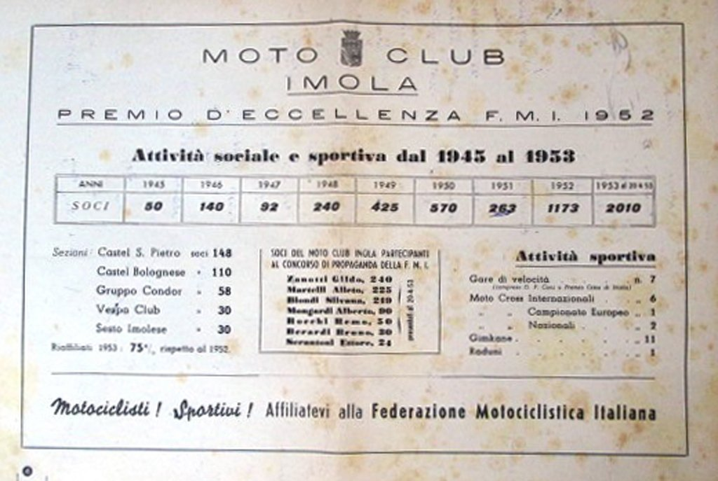Moto Club Imola