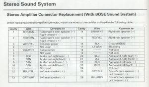 0103 Stock Sound System and Upgrade Info~  AcuraZine