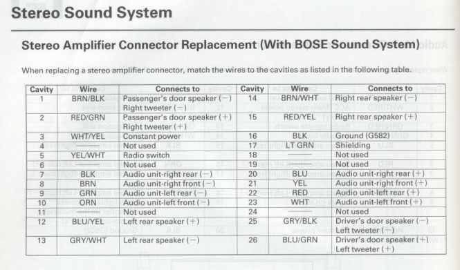 nissan z bose radio wiring diagram nissan image 2004 nissan 350z bose radio wiring diagram wiring diagram on nissan 350z bose radio wiring diagram