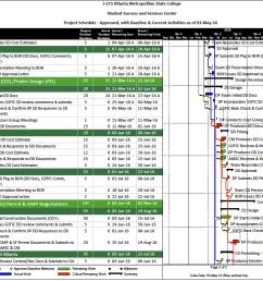 schedule example [ 1084 x 779 Pixel ]