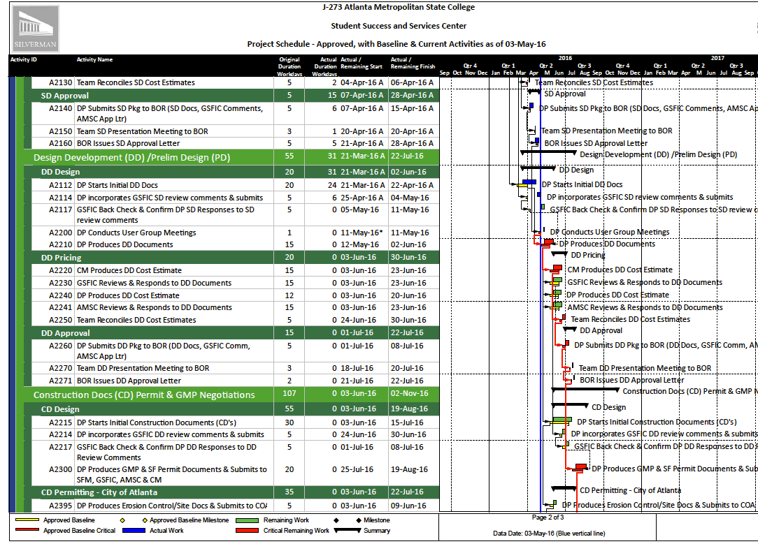 hight resolution of schedule example