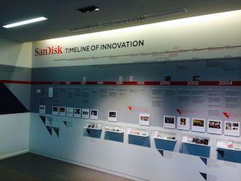 SanDisk1