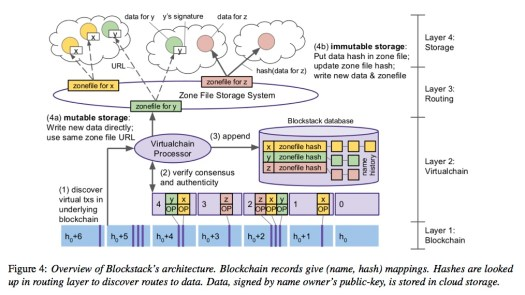 BlockStack001