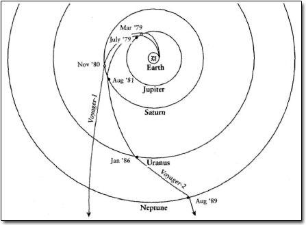 Ion Propulsion Engine Diagram Electric Propulsion Engine