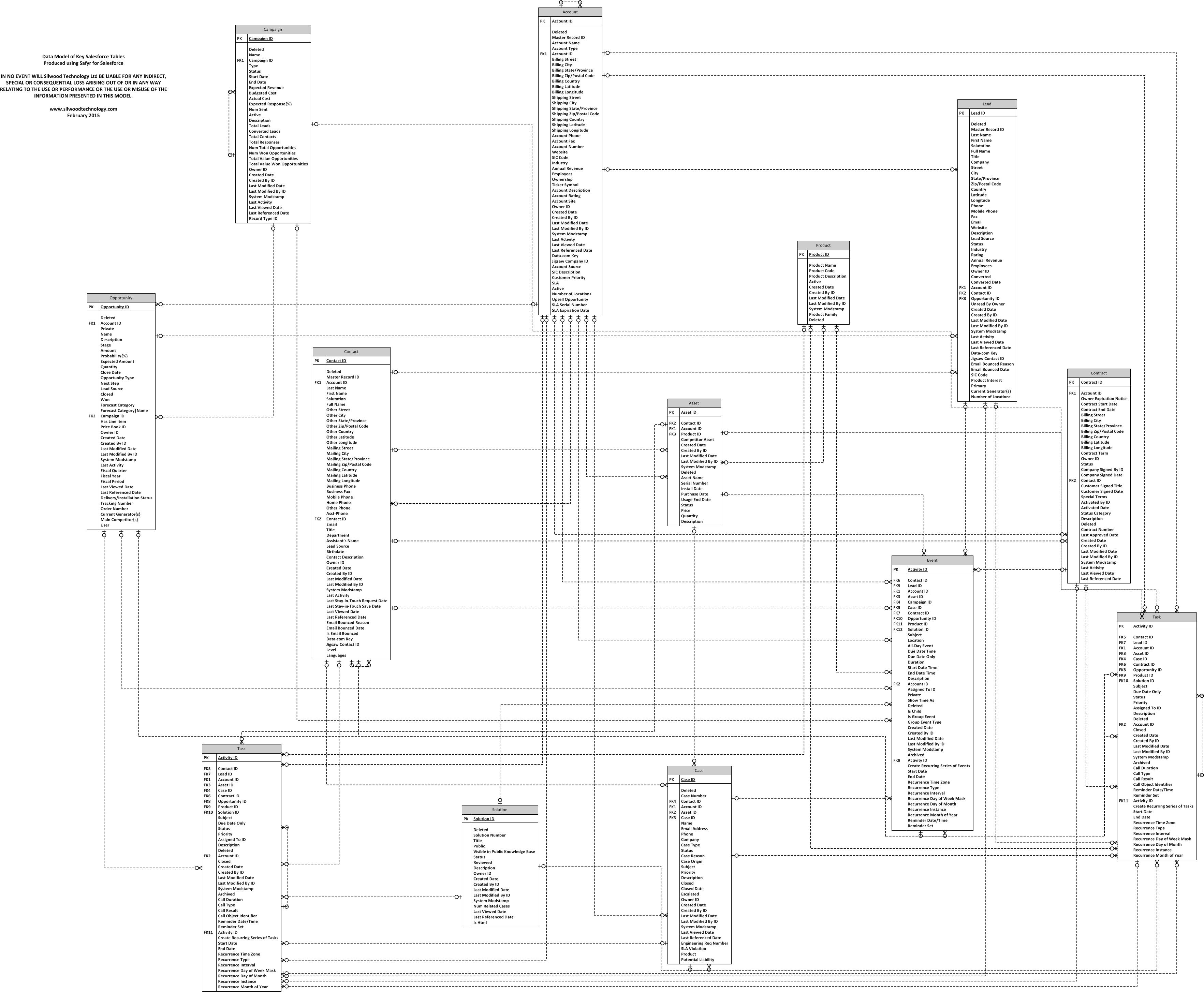 Guitar Wiring Diagram Visio Visio Block Diagram Wiring