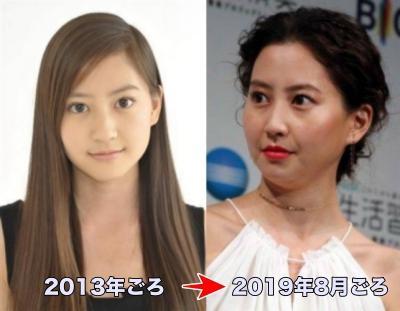 デビュー当時の河北麻友子さんと現在の姿を比較