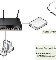 home images cable internet diagram cable internet diagram facebook [ 1226 x 784 Pixel ]