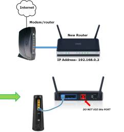 router modem wiring diagram [ 1236 x 1272 Pixel ]