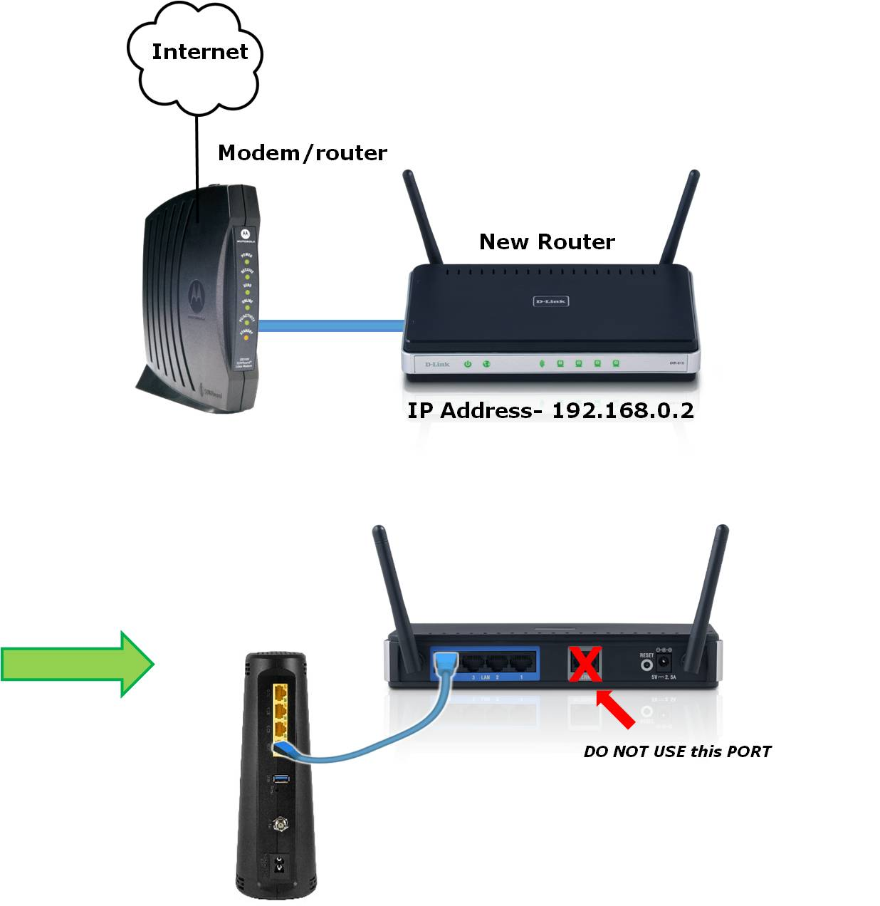 hight resolution of router modem wiring diagram