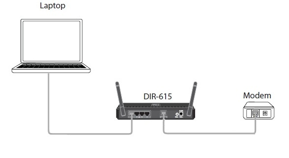 D-LINK DIR-825 N600 XTREME-N WIRELESS-N DUAL BAND GIGABIT