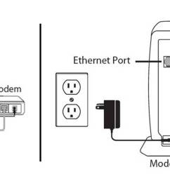 ensure your internet modem is connected to the wan internet port on the back of the d link router this port is typically yellow  [ 2410 x 673 Pixel ]