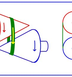 a conceptual cvt the drive input red driven output blue drive belt green this orientation of the belt yields a 1 1 ratio  [ 2088 x 1236 Pixel ]