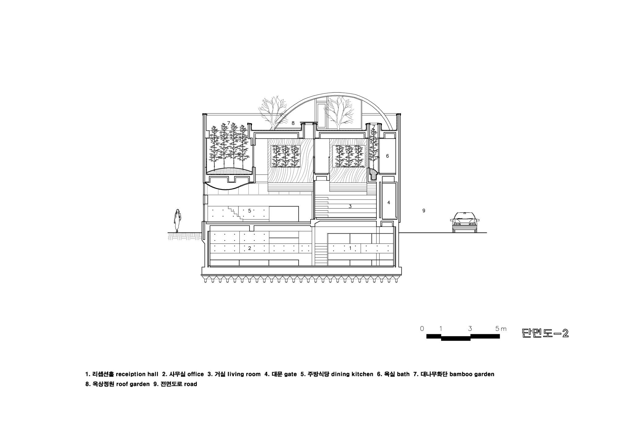 Bu Yeon Dang Iroje Khm Architects Corea Simbiosis News - Bu-yeon-dang-by-iroje-khm-architects
