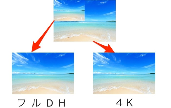 4K iPhone 説明