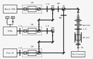 Laser Beam PNG & Download Transparent Laser Beam PNG