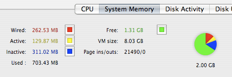 2gb of ram in my laptop, lots of free space (system use graphic)
