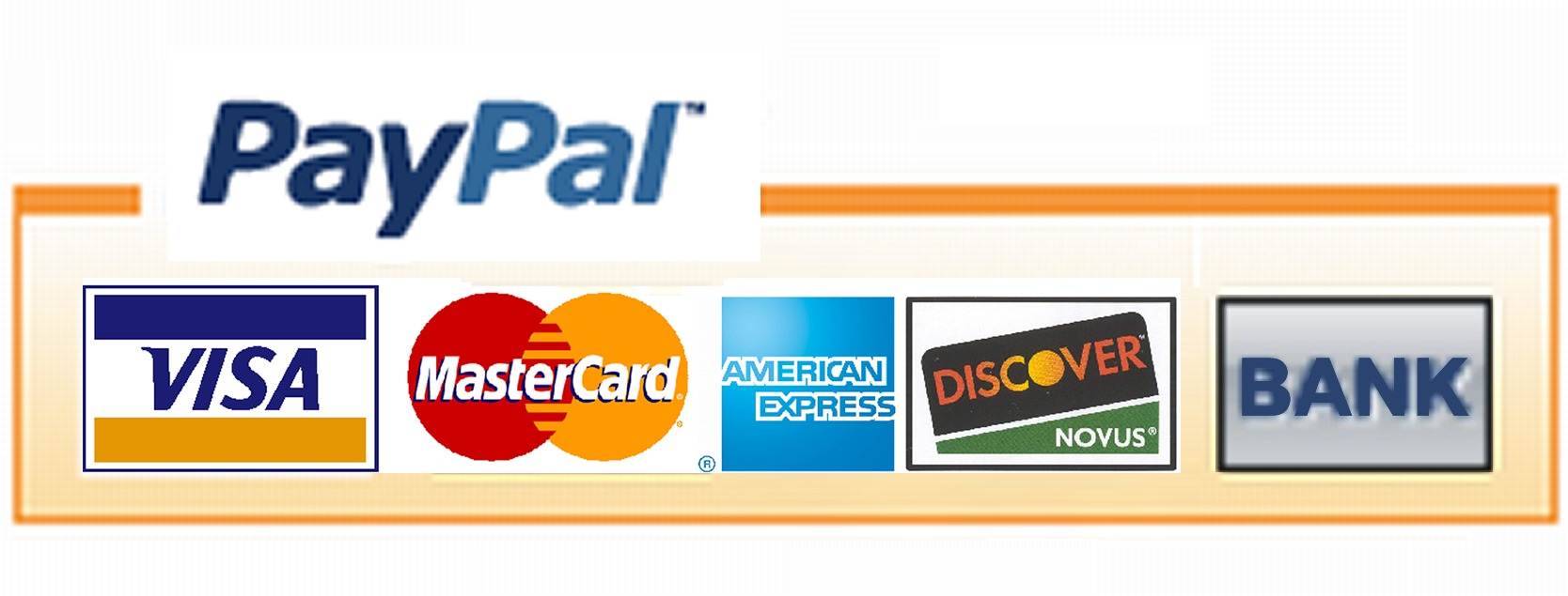 Comparison Paypal Express Checkout and other Paypal