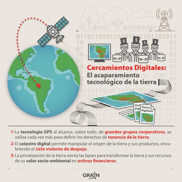 Cercas digitales: El acaparamiento tecnológico de tierras